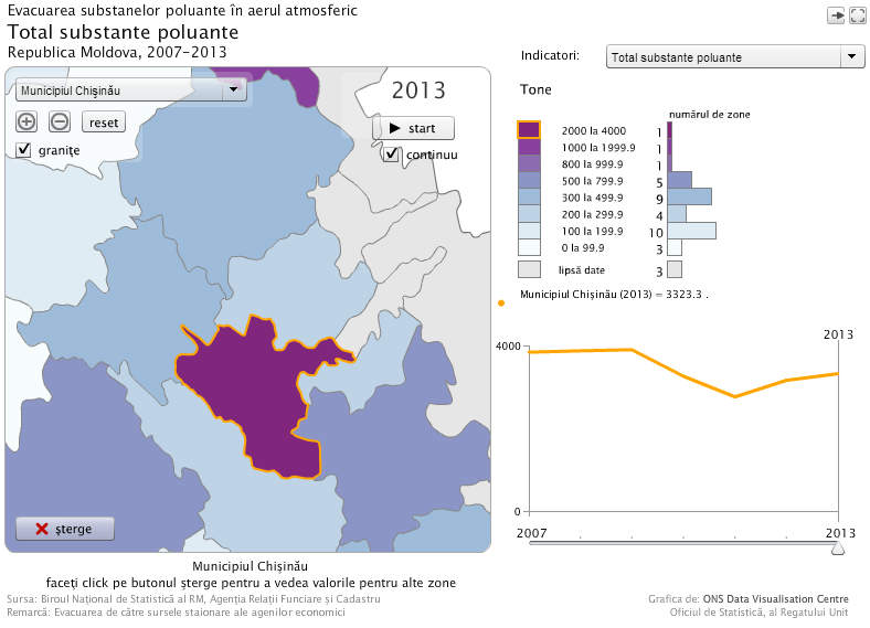 National Bureau Of Statistics Interactive Products - Moldova interactive map