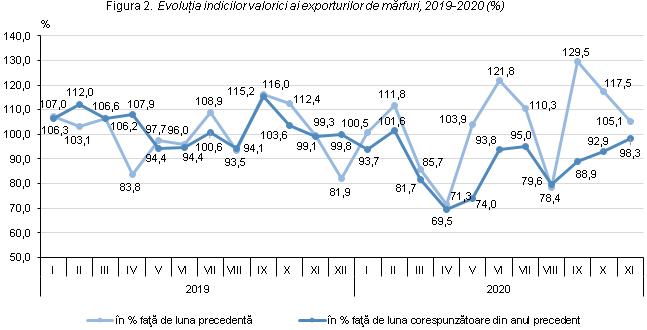 Comerţ Internaţional > Securizarea tranzacţiilor - Banca Romaneasca