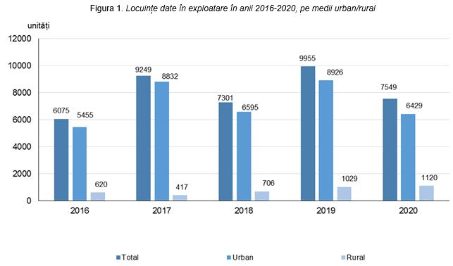 Locunte_exploatare_2020.png