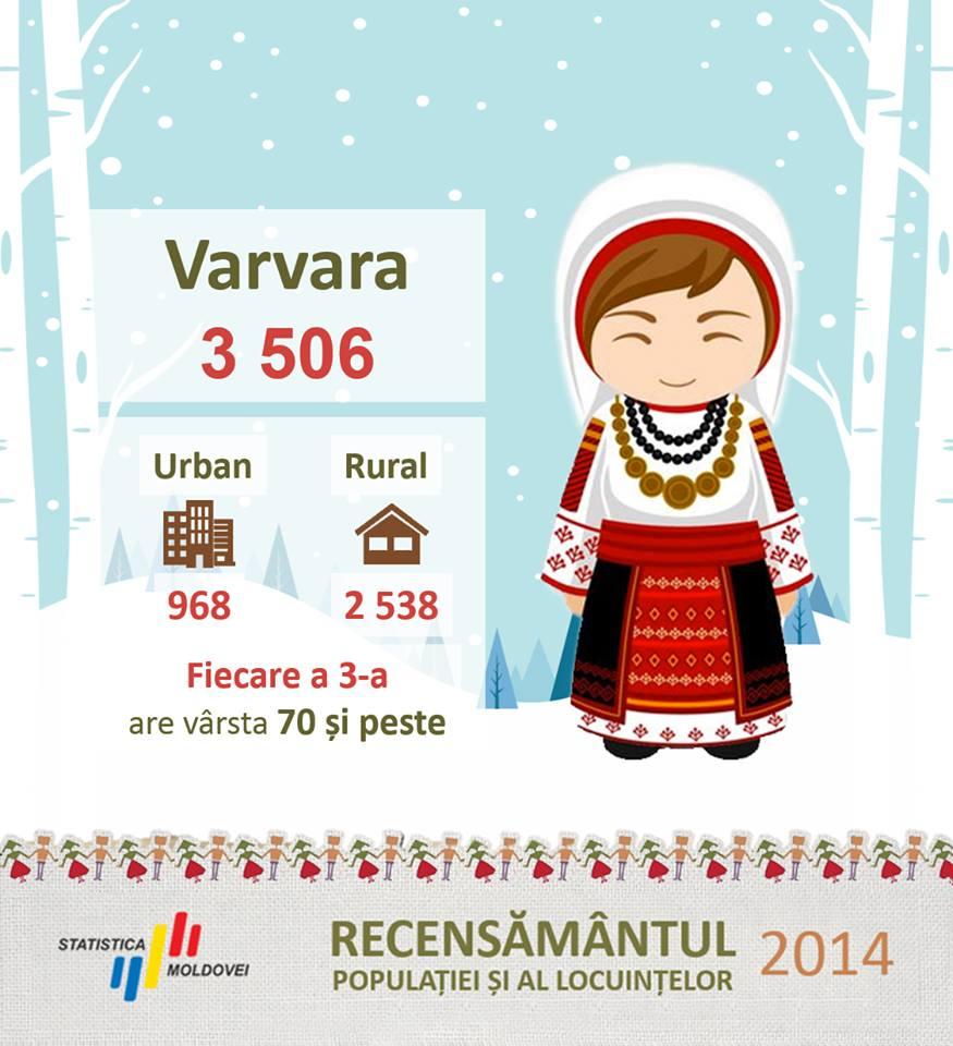 Sf_Varvara.jpg